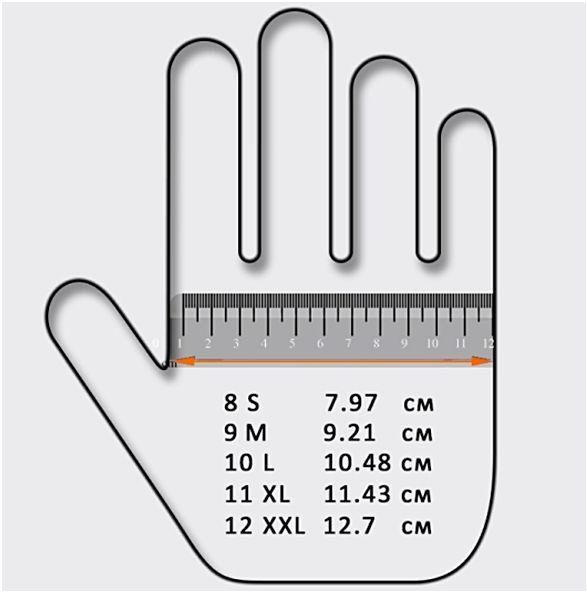 таблица размеров подобрать перчатки хеликон