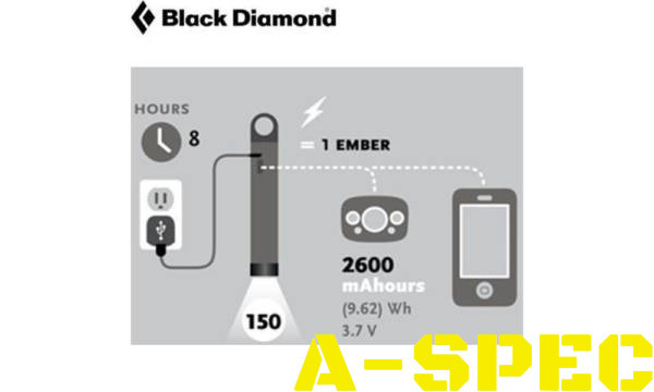 BLACK DIAMOND EMBER POWER LIGHT FLASHLIGHT